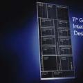 英特尔推出第11代Core S系列台式机处理器