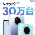 Note 9系列全渠道零售量突破30万台